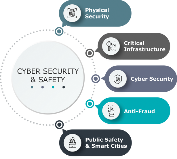 infografico-cyber-security